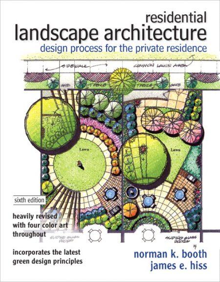 Residential Landscape Architecture / Thiết kế cảnh quan khu ở