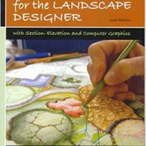 Plan graphics for the landscape designers